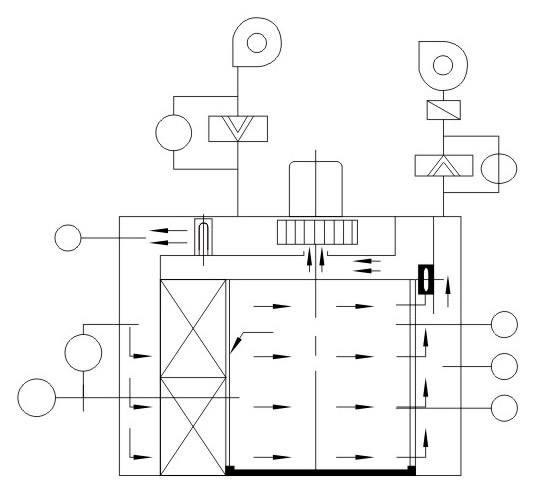 Proceso de esterilización de harina multigrano.