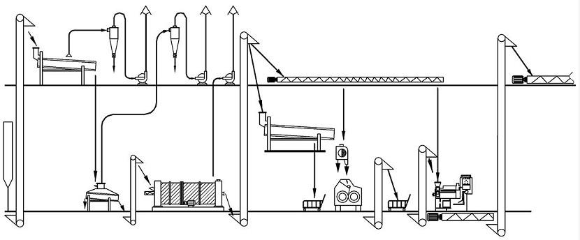 Estrategia de mantenimiento y mantenimiento de almazaras.