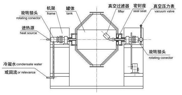 Aplicación de la tecnología de secado por congelación al vacío en bebidas sólidas(一)