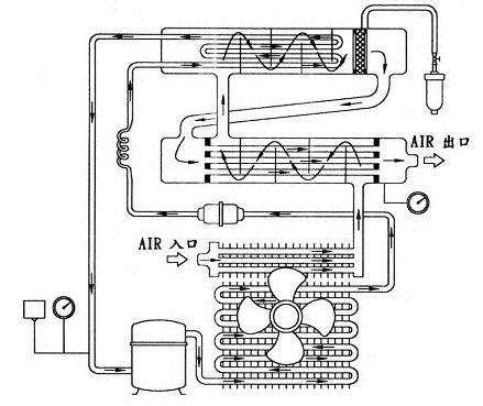 Aplicación de la tecnología de secado por congelación al vacío en bebidas sólidas(二)