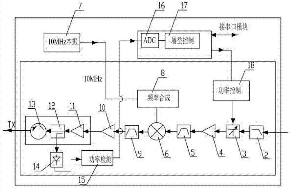 Desarrollo y aplicación del calentamiento por microondas en la producción industrial (2)